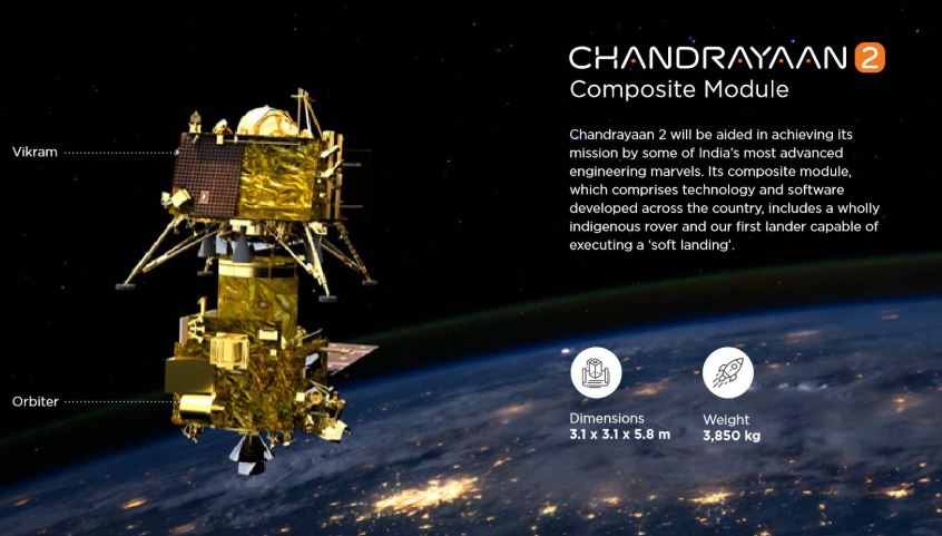 Chandrayaan-2 Moon Landing LIVE | Contact With Vikram Lander